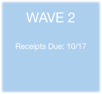 wave 2